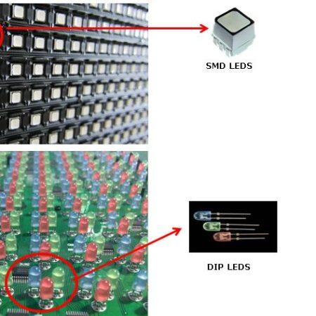 Разница между светодиодными дисплеями DIP и SMD